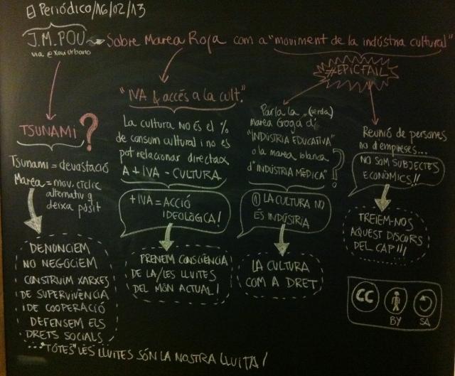 marearoja_JMPOU_mapa